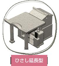 ひさし延長型 (沖縄)